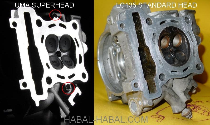 UMA superhead comparison with Yamaha Sniper standard head
