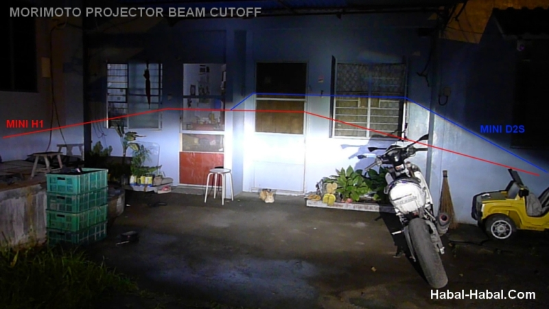 morimoto-mini-h1-d2s-beam-cutoff